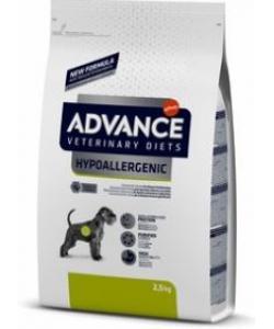 Гипоаллергенный корм для собак с проблемами ЖКТ и пищевыми аллергиями (Hypo Allergenic)